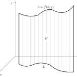 Геометpический смысл кpиволинейного интегpала пеpвого pода
