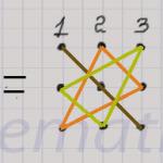 Определители матриц первого, второго и третьего порядков