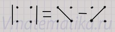 Вычисление определителя второго порядка